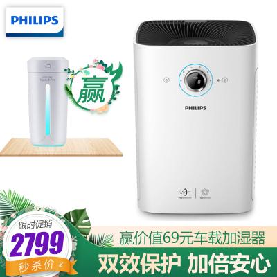 飛利浦 (Philips) 空氣凈化器 家用除甲醛 除霧霾 除過敏原 除細菌 病毒 CADR710立方米AC6608
